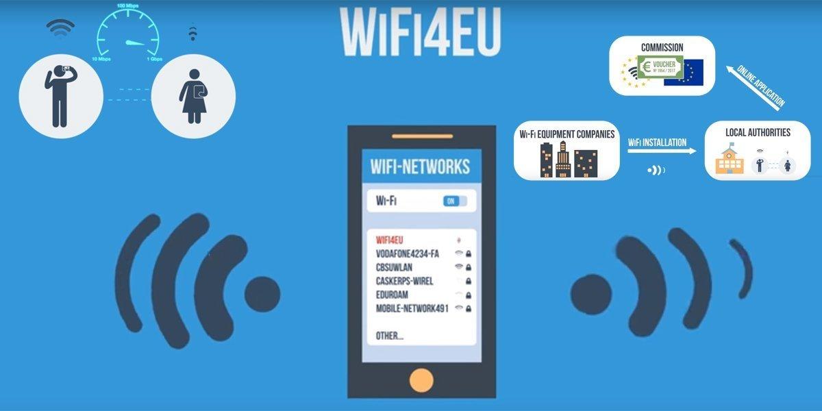 WiFi4EU: Δωρεάν ίντερνετ σε 2.800 ευρωπαϊκούς δήμους! Ποιοι είναι στην Ελλάδα