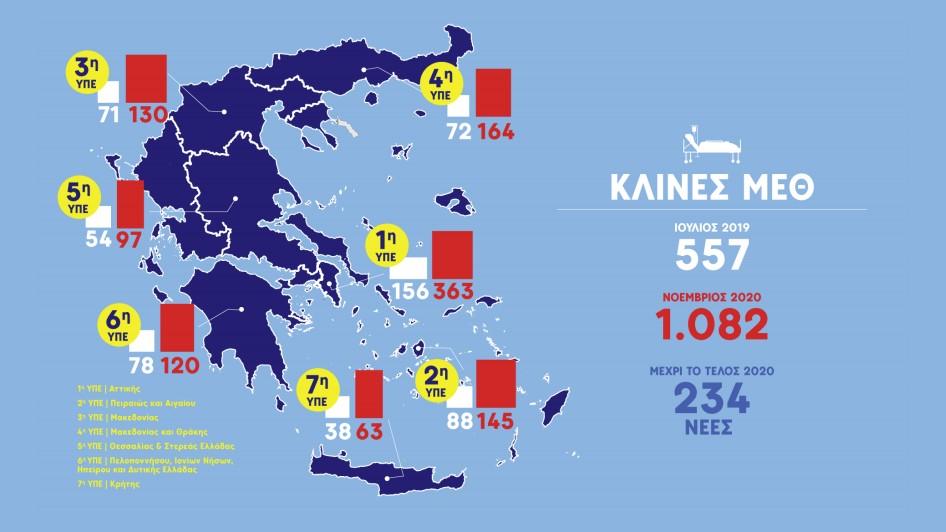 Κορονοϊός :Αναλυτικά ο υγειονομικός χάρτης της Ελλάδας