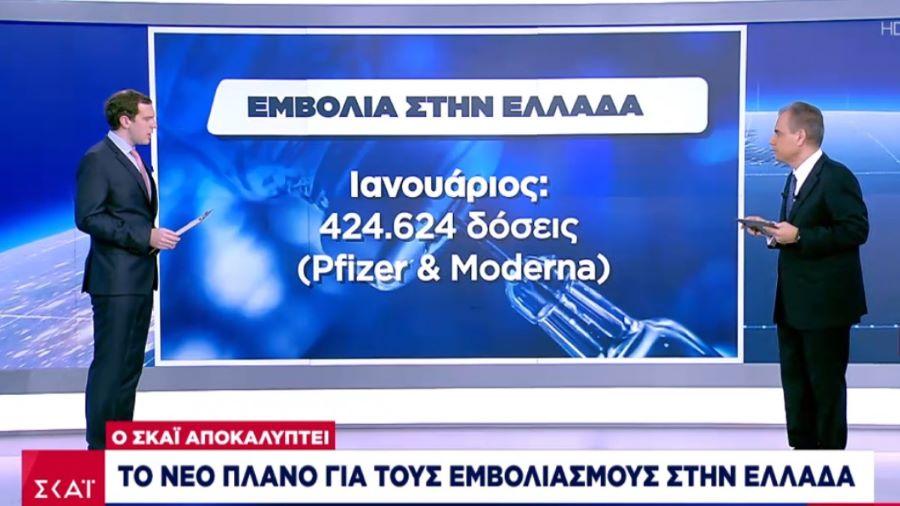 Αποκάλυψη: Αυτό είναι το νέο πλάνο για τους εμβολιασμούς στην Ελλάδα – ΒΙΝΤΕΟ