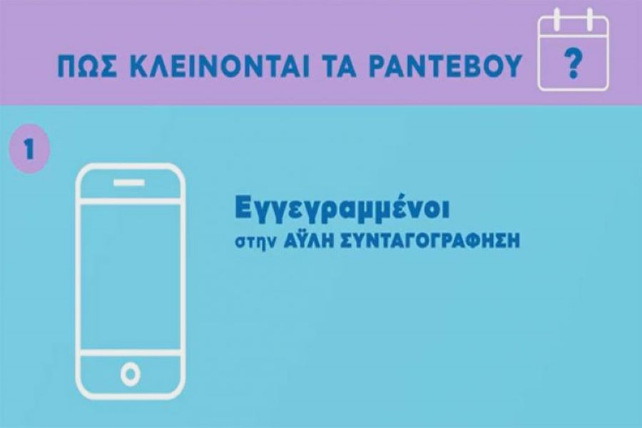 Αυτό είναι το πρώτο σποτ στην Ελλάδα για τον εμβολιασμό κατά του κορονοϊού – ΒΙΝΤΕΟ