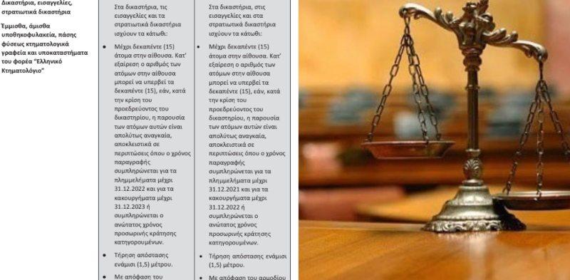 Η νέα ΚΥΑ: Τι αλλάζει στα Ποινικά Δικαστήρια από την Τρίτη (και) 13 Απριλίου