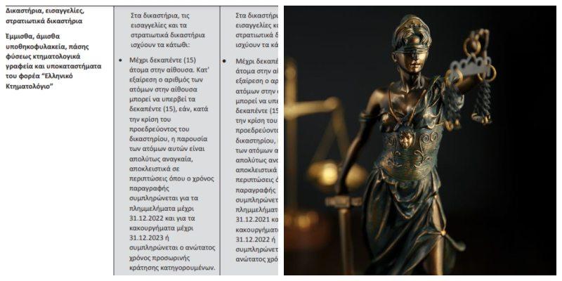 Αυτή είναι η νέα ΚΥΑ για τα δικαστήρια έως τις  3 Μαίου – Το βλέμμα μετά το Πάσχα