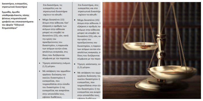 """Επιπλέον λειτουργίες από Δευτέρα στα δικαστήρια και στις """"κόκκινες"""" περιοχές – Τι προβλέπει η νέα ΚΥΑ"""