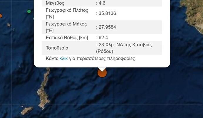 Σεισμός 4,6 Ρίχτερ ταρακούνησε τη Ρόδο